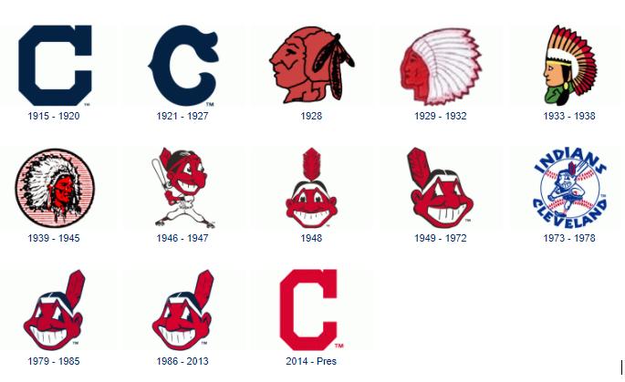 Cleveland Indians Logos