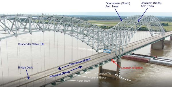 Hernando Desoto Bridge